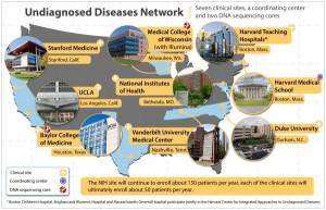 Genetic Medicine Program UCLA